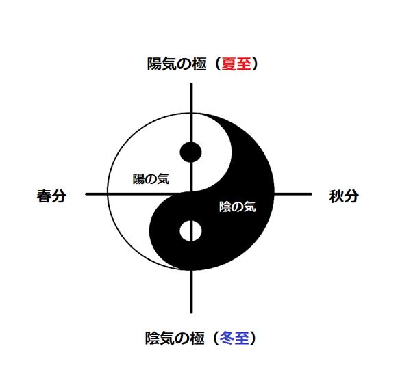 陰陽」の検索結果 - Yahoo!検索...